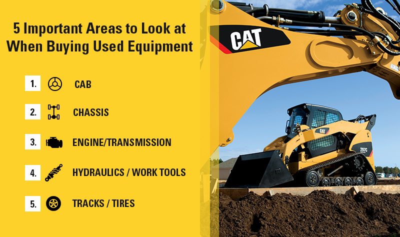 5 important Areas to Look at When Buying Used Equipment