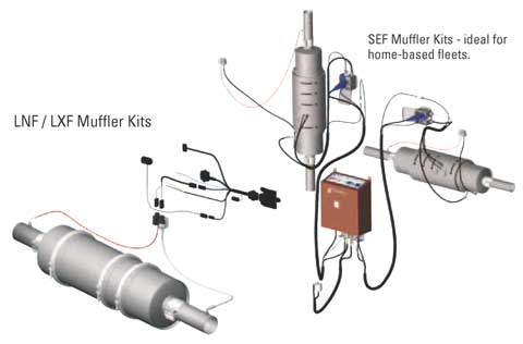 retrofit emission muffler kits